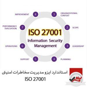 استاندارد ایزو مدیریت مخاطرات امنیتی ISO 27001