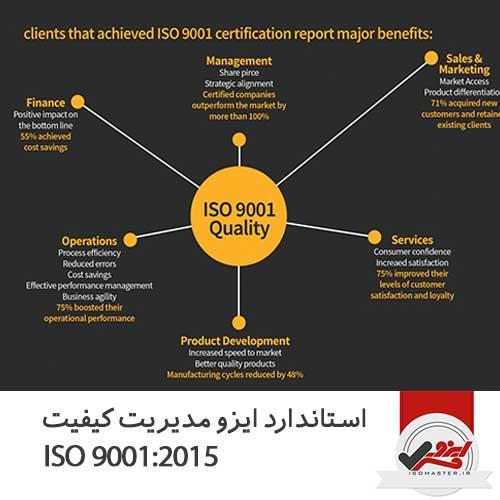 استاندارد ایزو مدیریت کیفیت ISO 9000