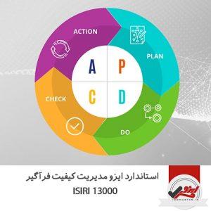 ISIRI 13000