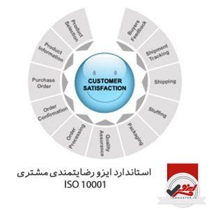 استاندارد ایزو رضایتمندی مشتری ISO 10001